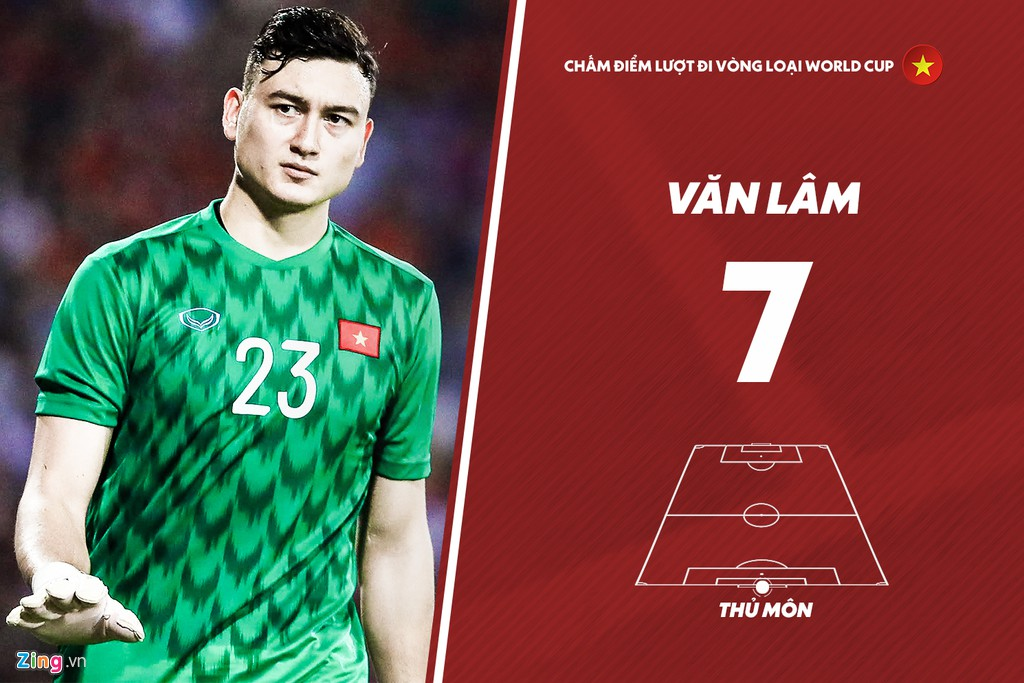 cham-diem-luot-di-world-cup-tuan-anh-gay-an-tuong