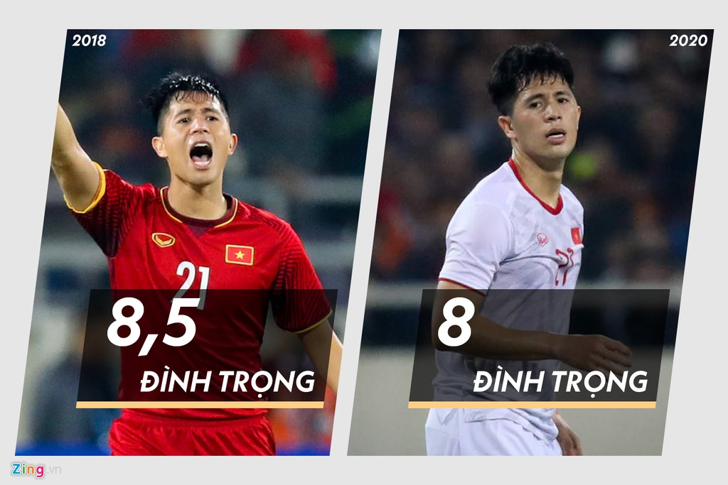 dinh-trong-vs-dinh-trong