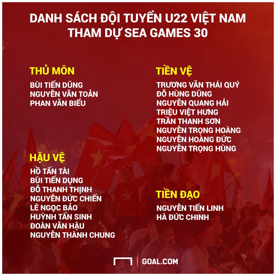 Danh sách cầu thủ U22 Việt Nam tham dự Seagame