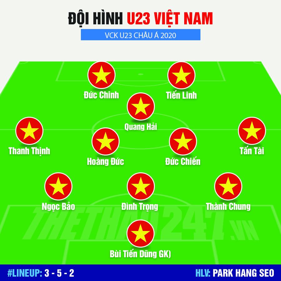 doi-hinh-u23-viet-nam-vs-u23-trieu-tien