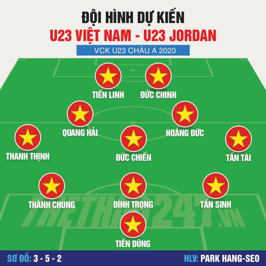 doi_hinh_du_kien_u23_viet_nam